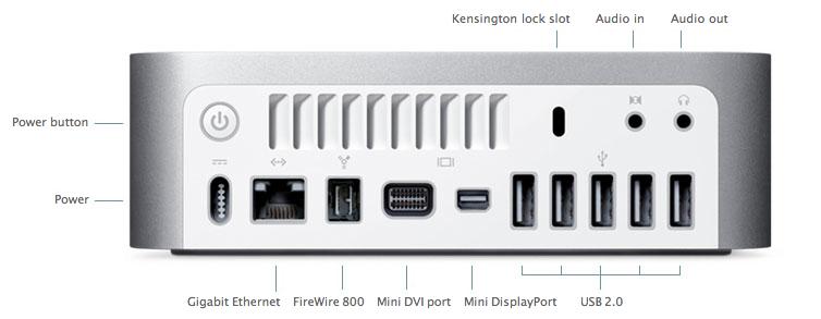 mac mini media centre hardware and connectivity. Black Bedroom Furniture Sets. Home Design Ideas